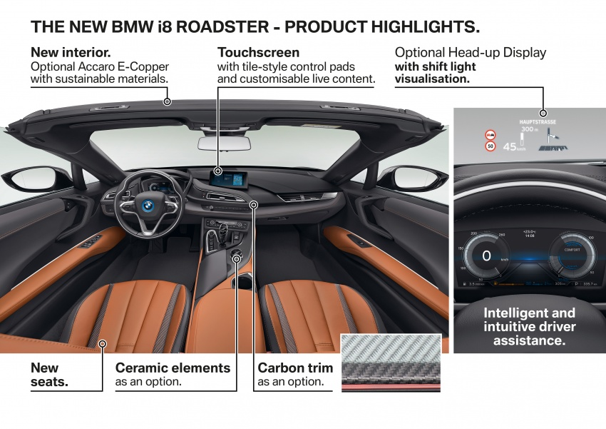 BMW i8 Roadster unveiled – only 60 kg heavier; i8 Coupe also gets new battery, 50% better EV range Image #745875