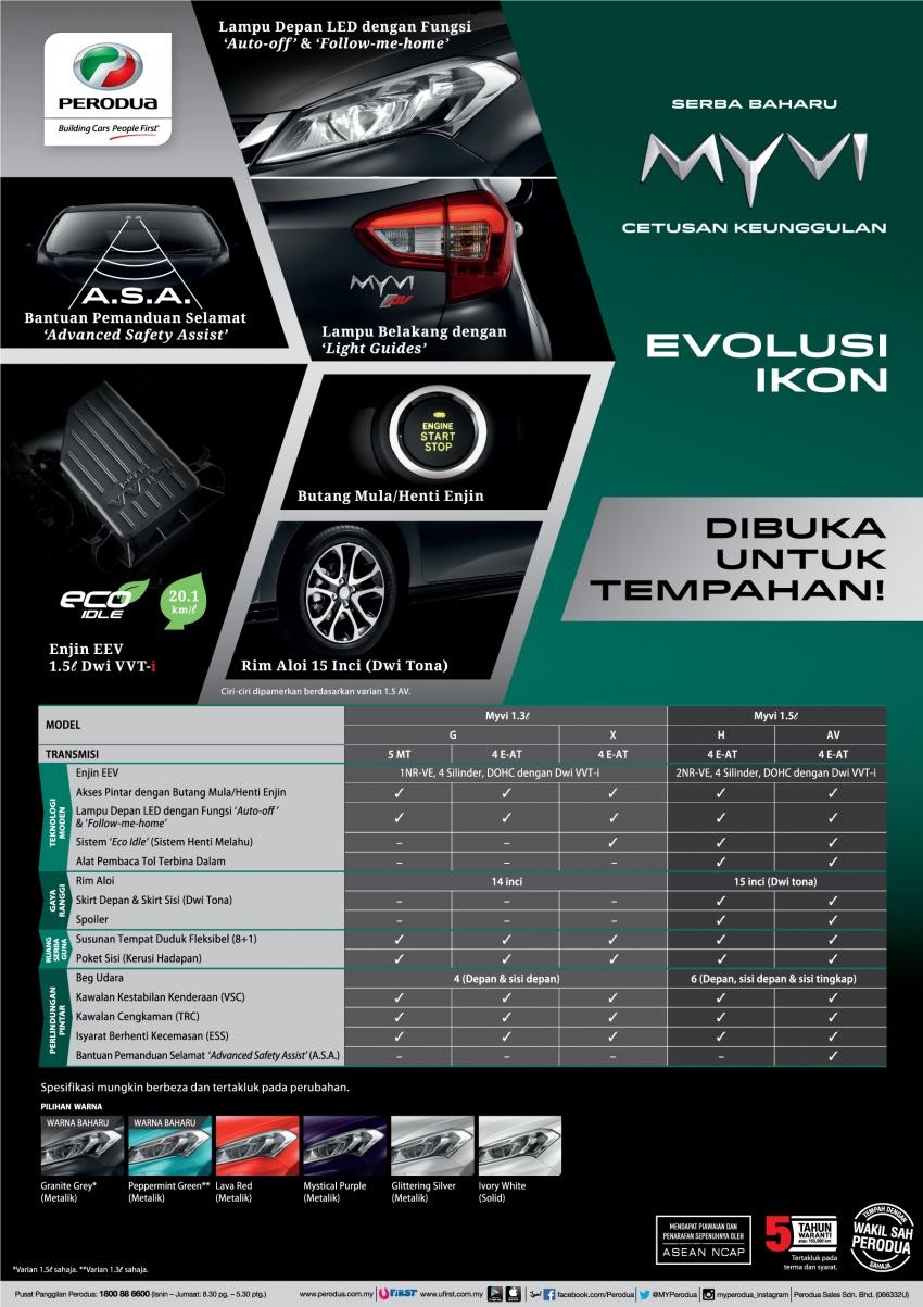 Perodua Myvi 2018 serba baru didedahkan – 1.3L/1.5L, VSC standard, ASA, 4/6 beg udara, dari RM44k-RM55k Image #734600