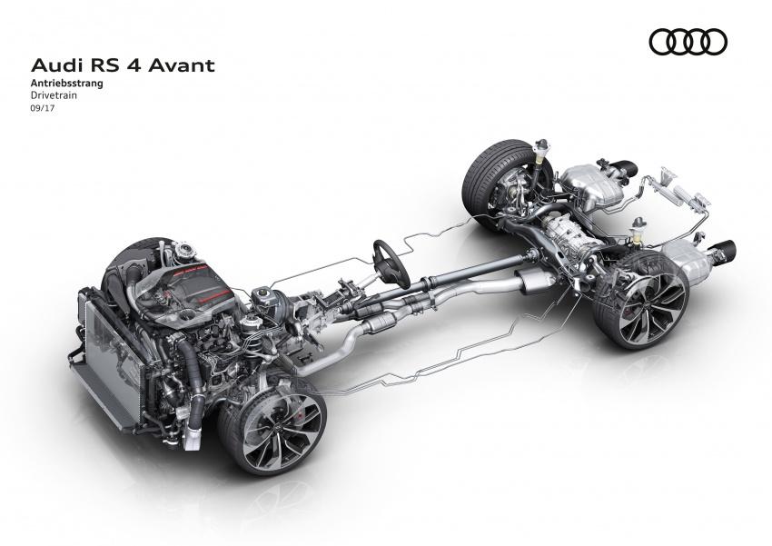 GALLERY: 2018 Audi RS4 Avant – 450 hp C63S rival? Image #752006