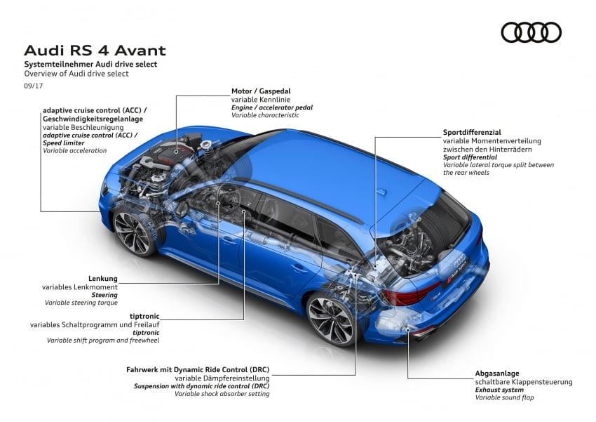 GALLERY: 2018 Audi RS4 Avant – 450 hp C63S rival? Image #752010