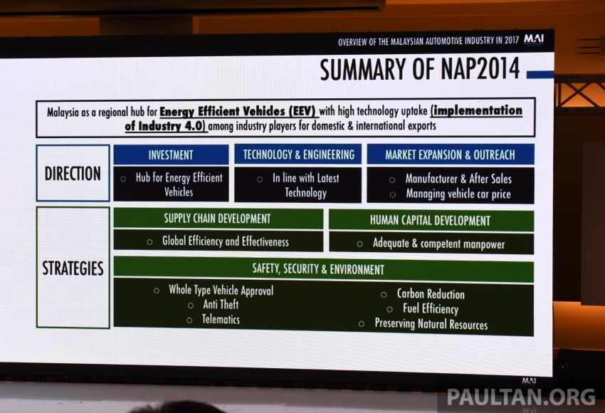Malaysian automotive industry showed 'continuous holistic growth' in 2017 – Mustapa Image #766442