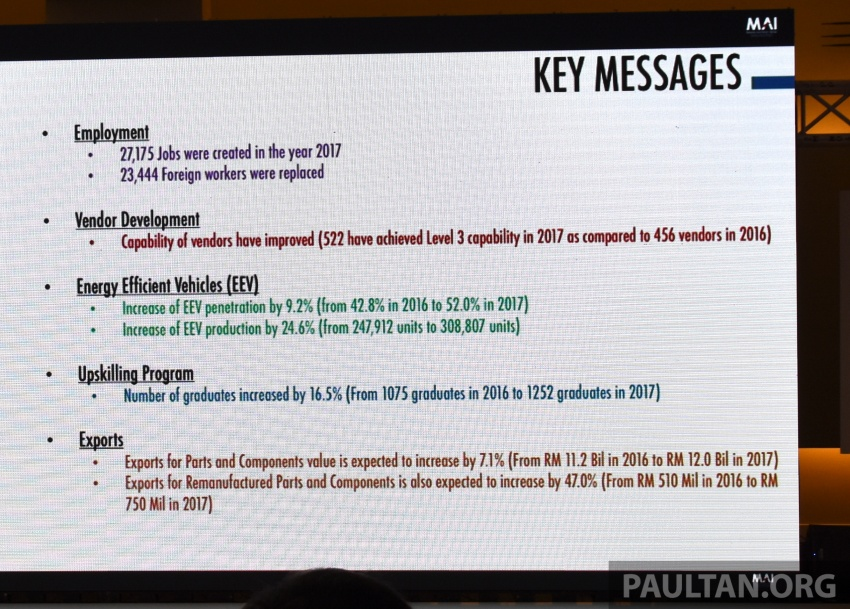 Malaysian automotive industry showed 'continuous holistic growth' in 2017 – Mustapa Image #766478