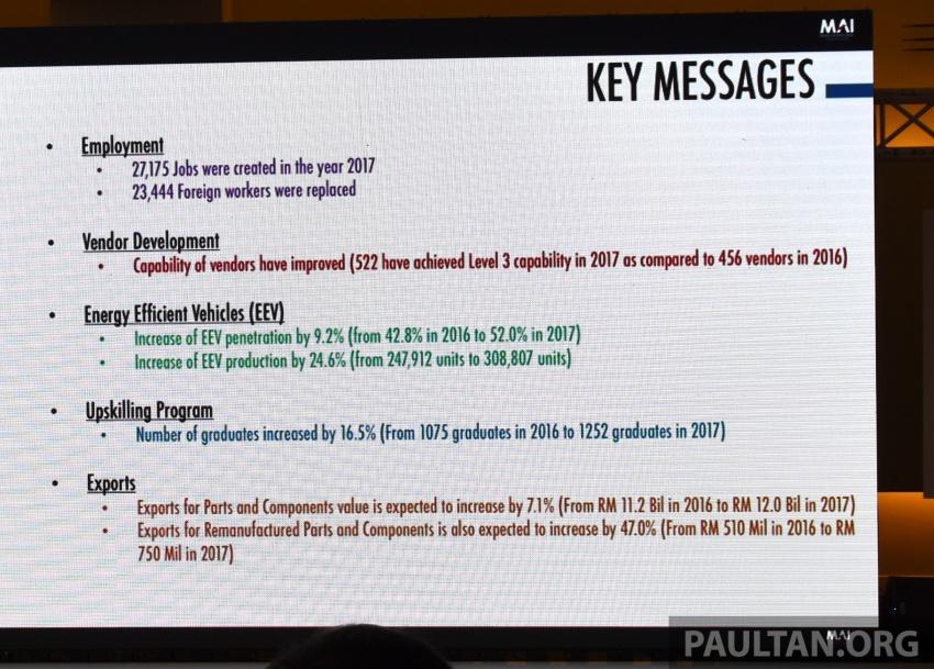 Industri Automotif Malaysia meningkat pada 2017, dipandu Dasar Automotif Negara – Mustapa Mohamed Image #766547
