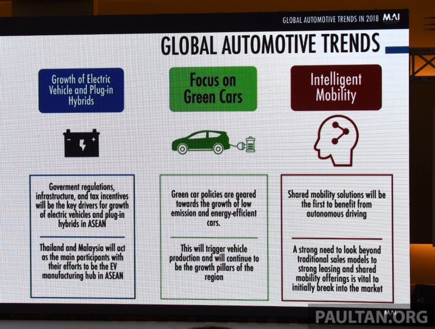Malaysian automotive industry outlook for 2018 – growth expected on all fronts, EEVs to climb to 60% Image #766681