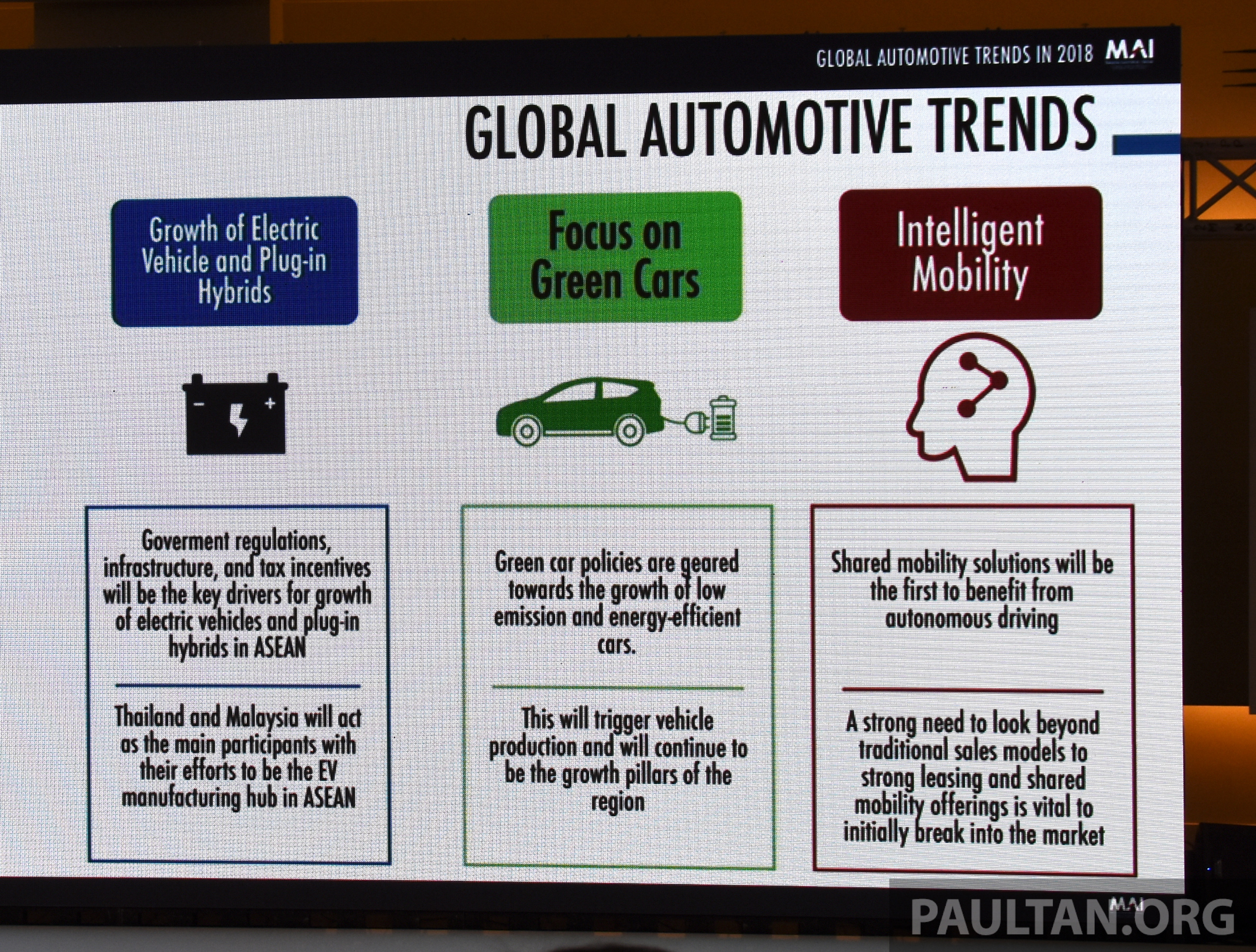 Malaysian automotive industry outlook for 2018 – growth expected on