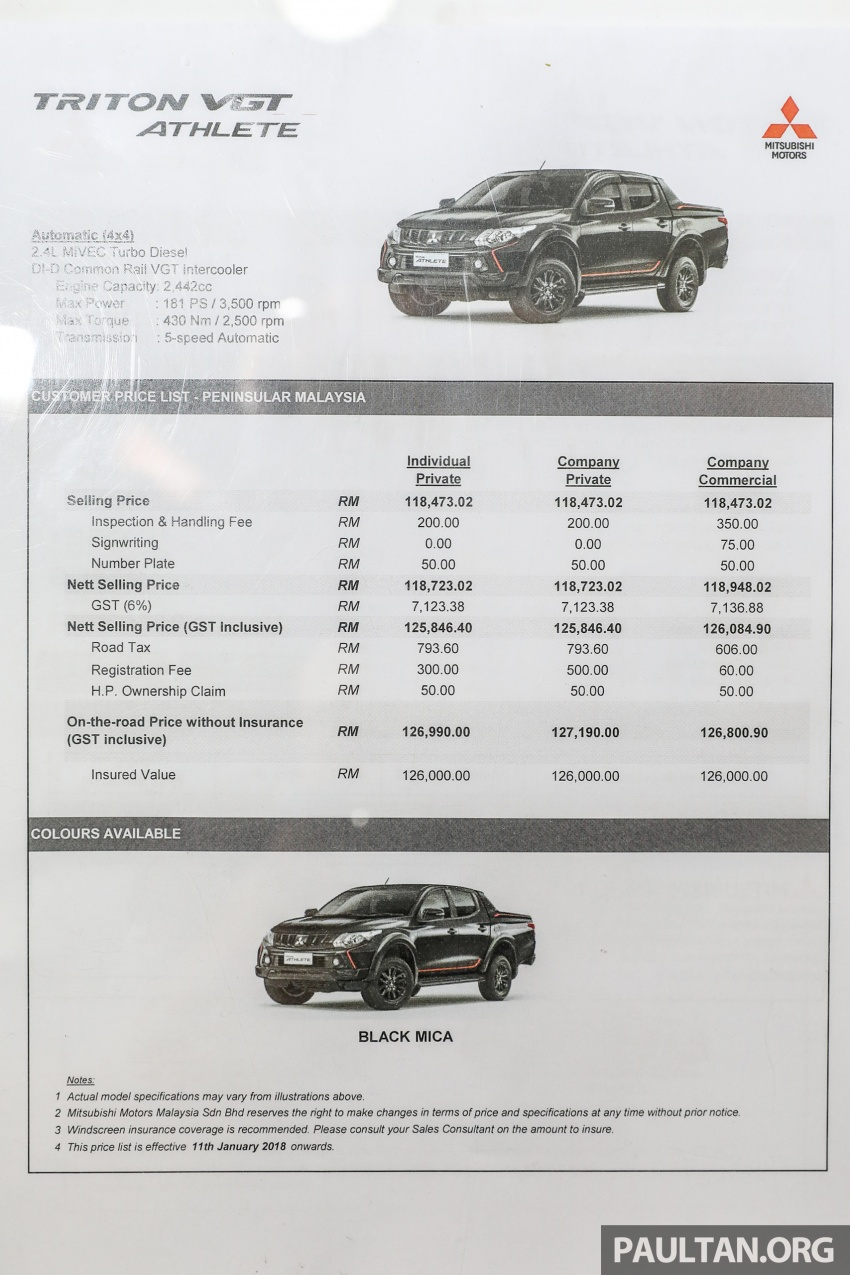 Mitsubishi Triton Athlete lands in Malaysia – RM127k Image #764529