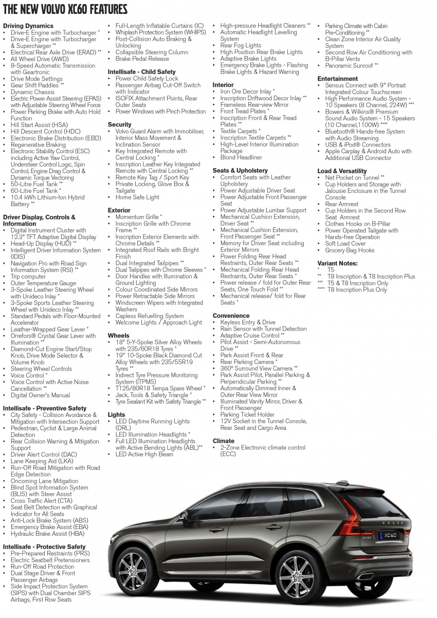 2018 Volvo XC60 launched in Malaysia – CBU T8 PHEV at RM374k, CKD T5 and T8 to arrive later, from RM299k Image #765456