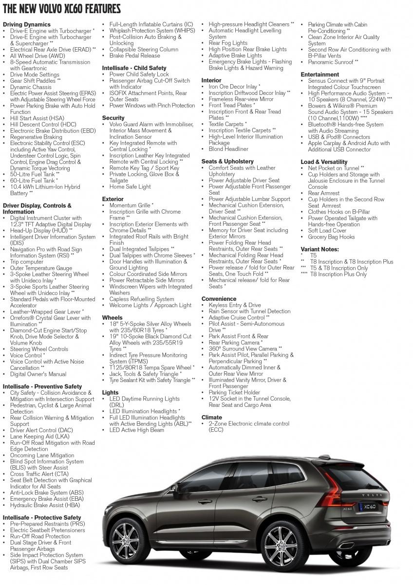 Volvo XC60 2018 dilancarkan di Malaysia – varian CKD dari RM299k, varian CBU tunggal pada harga RM374k Image #765560