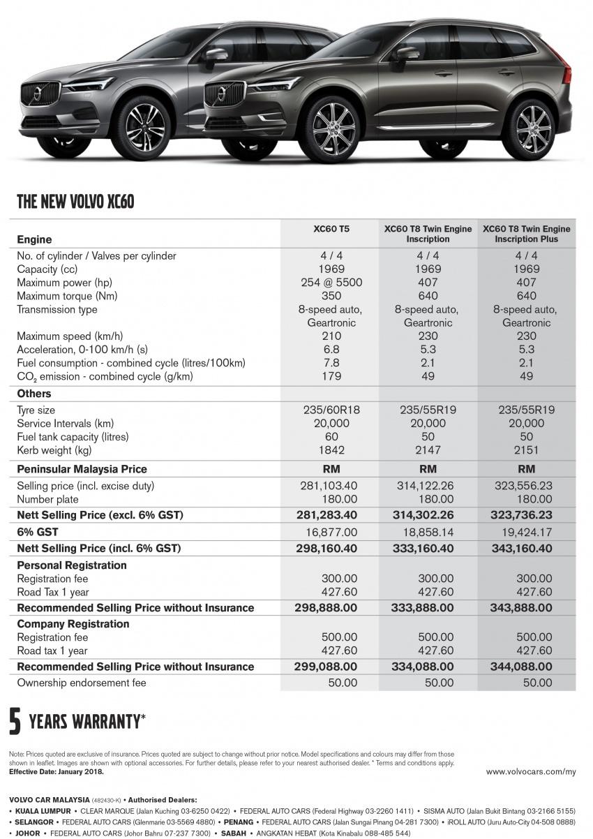 Volvo XC60 2018 dilancarkan di Malaysia – varian CKD dari RM299k, varian CBU tunggal pada harga RM374k Image #765561