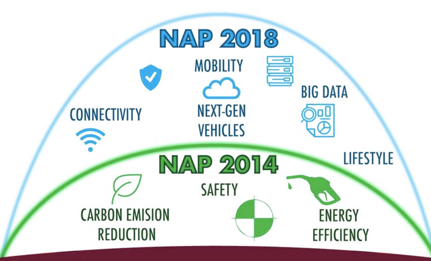 National Automotive Policy (NAP) 2018 is work in progress, to be announced by mid-year – Mustapa Image #766674