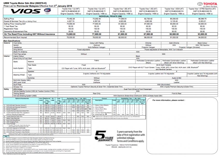 GALERI: Toyota Vios 1.5GX versi 2018 – RM90,980 Image #758461