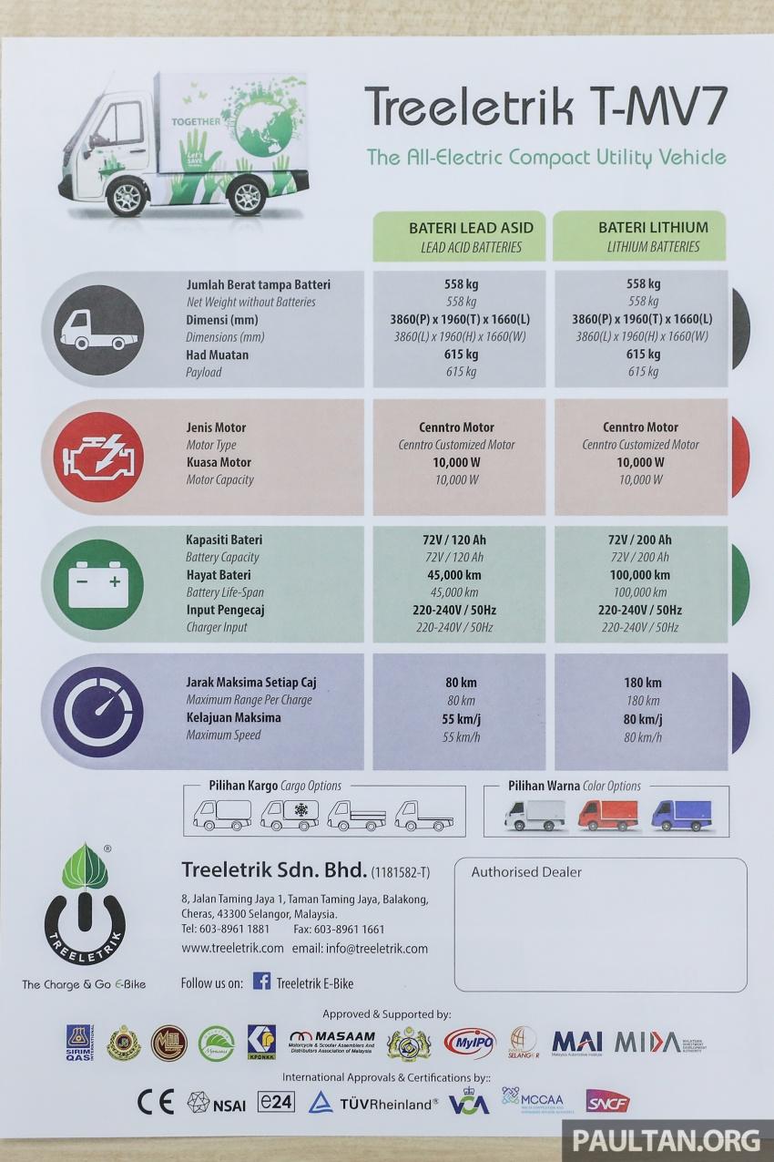 Treeletrik T-MV7 electric lorry in Malaysia: 3 sen/km! Image #772287
