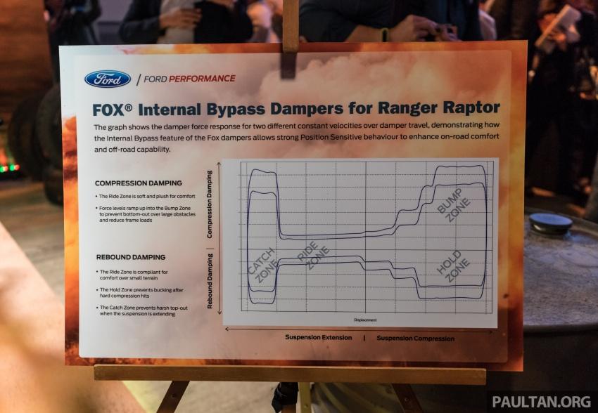 Ford Ranger Raptor didedahkan di Thai – 2.0L diesel, 2 pengecas turbo, 213 PS/500 Nm, 10-kelajuan auto! Image #776684