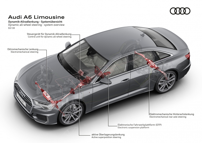 2019 Audi A6 officially revealed with mild hybrid tech Image #784083