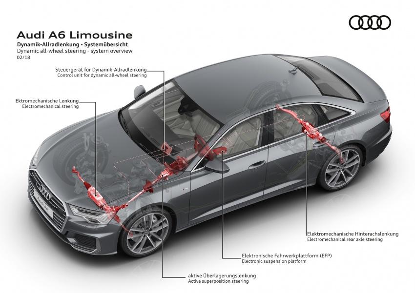 Audi A6 2019 didedah dengan sistem hibrid ringkas Image #784166