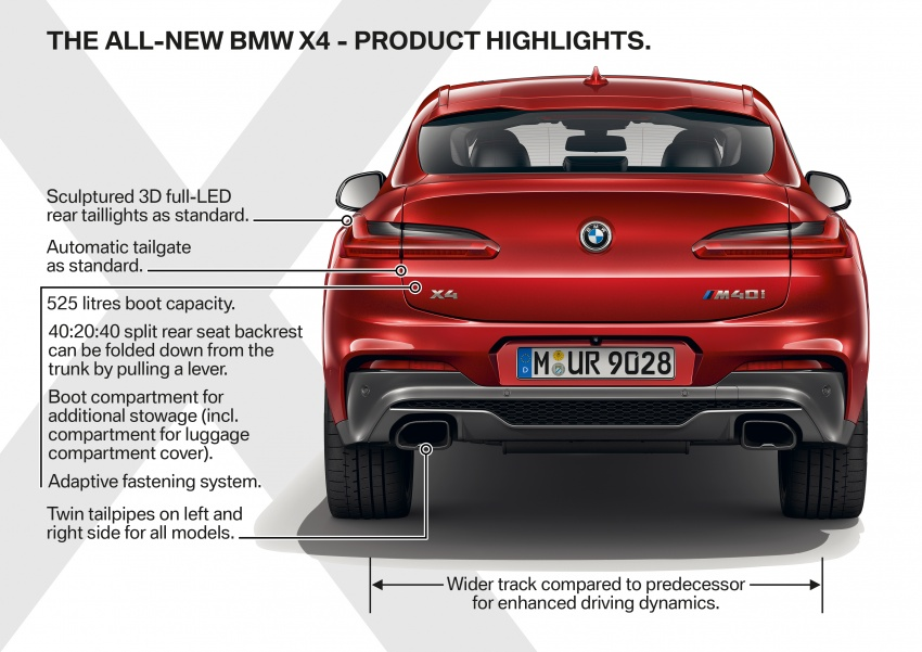G02 BMW X4 unveiled with M40i and M40d variants Image #779265
