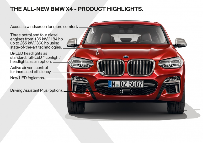G02 BMW X4 unveiled with M40i and M40d variants Image #779268