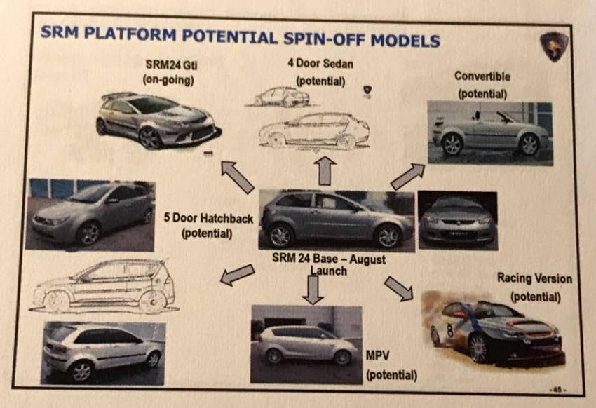 Proton had plans for Gen2 wagon, 5-door Satria Neo, sporty MPV, SUV and V6 engines – Tengku Mahaleel Image #779800
