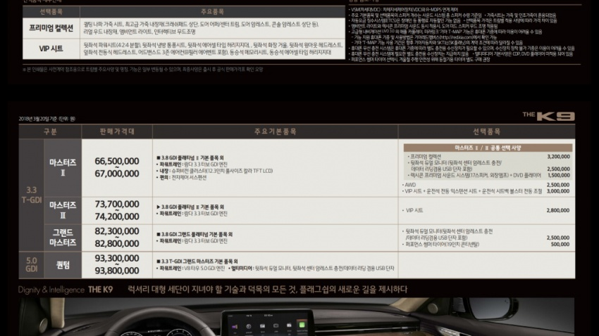 2018 Kia K900 – first images out, brochure leaked Image #793019