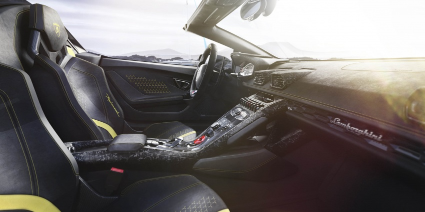 Lamborghini Huracan Performante Spyder revealed Image #787495