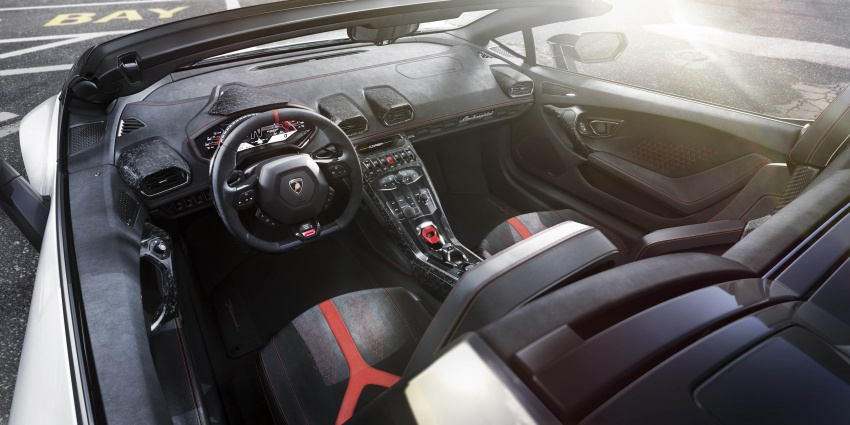 Lamborghini Huracan Performante Spyder revealed Image #787466