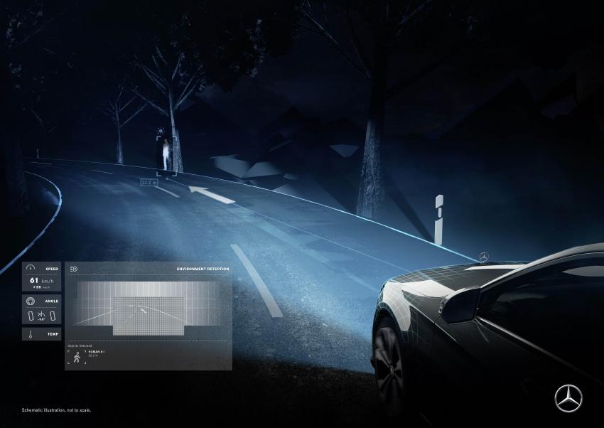 Mercedes-Benz Digital Light system makes its debut Image #786580