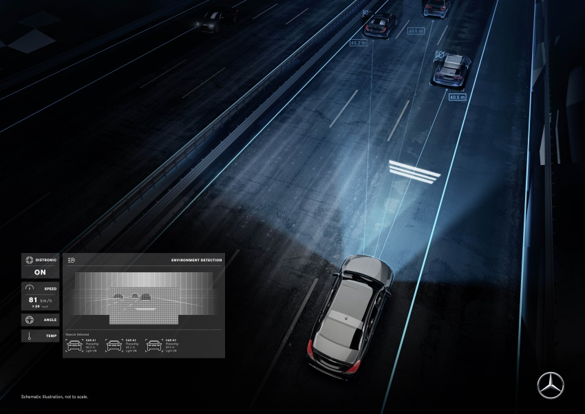Mercedes-Benz Digital Light system makes its debut Image #786585