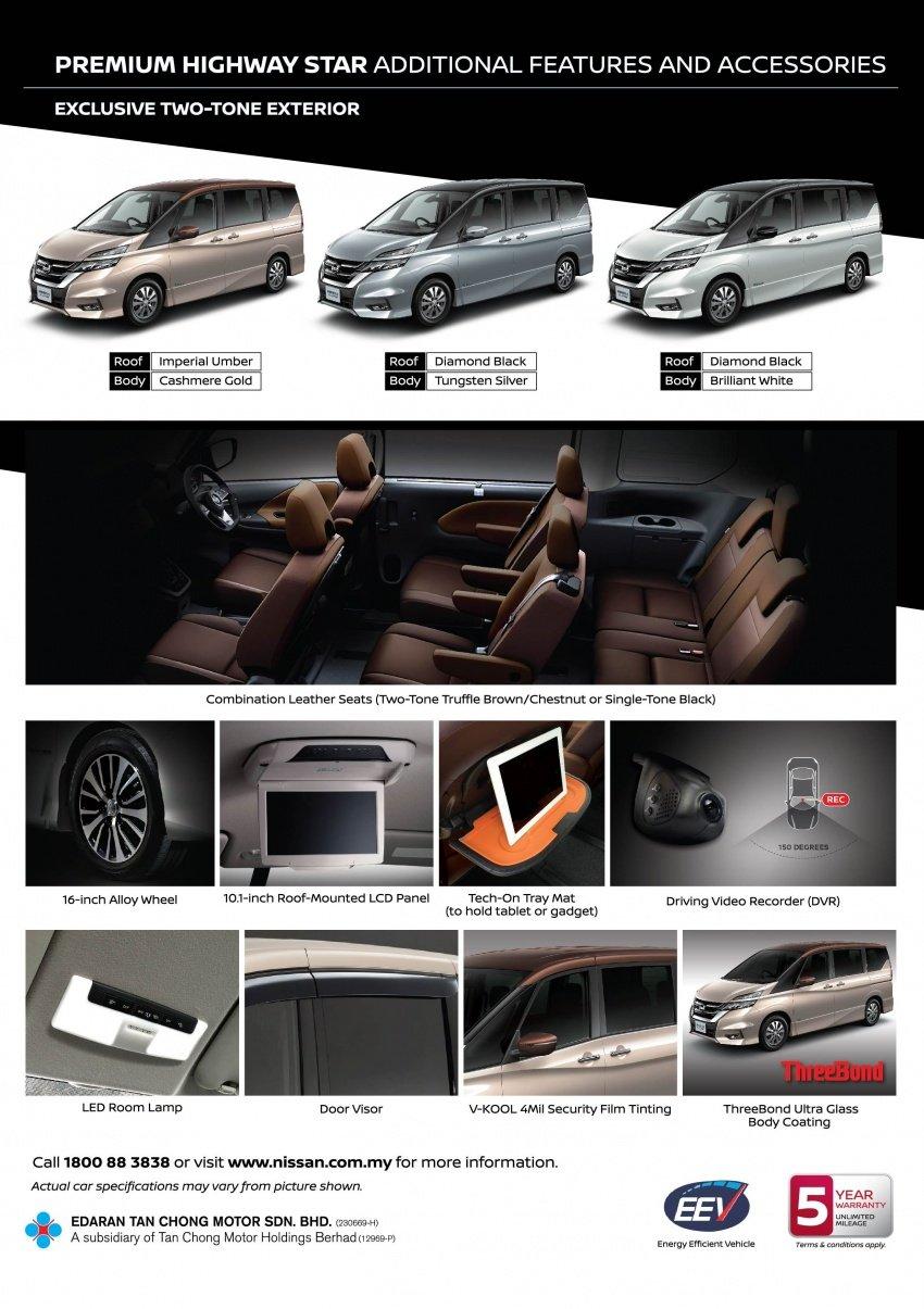 2018 Nissan Serena S-Hybrid full specs – Highway Star and Premium Highway Star, from under RM140k est Image #806477