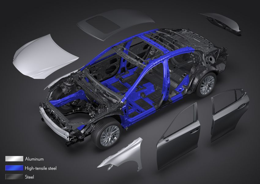 2019 Lexus ES debuts in Beijing – TNGA platform, hybrid and petrol powertrains, F Sport package Image #810877