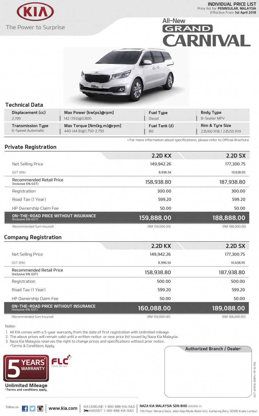 Kia Grand Carnival 2.2D SX now in Malaysia – RM189k Image #804340