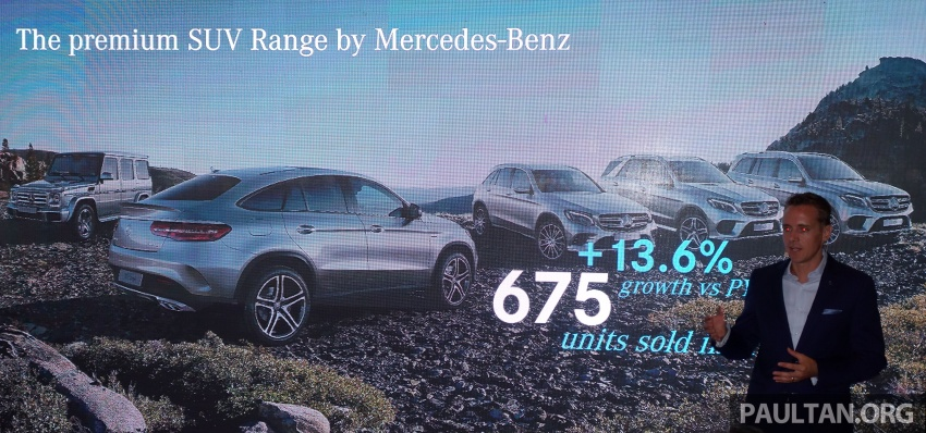 Mercedes-Benz Malaysia catat rekod jualan Q1 terbaik setakat ini – 3,335 unit terjual, peningkatan 13.2% Image #805743