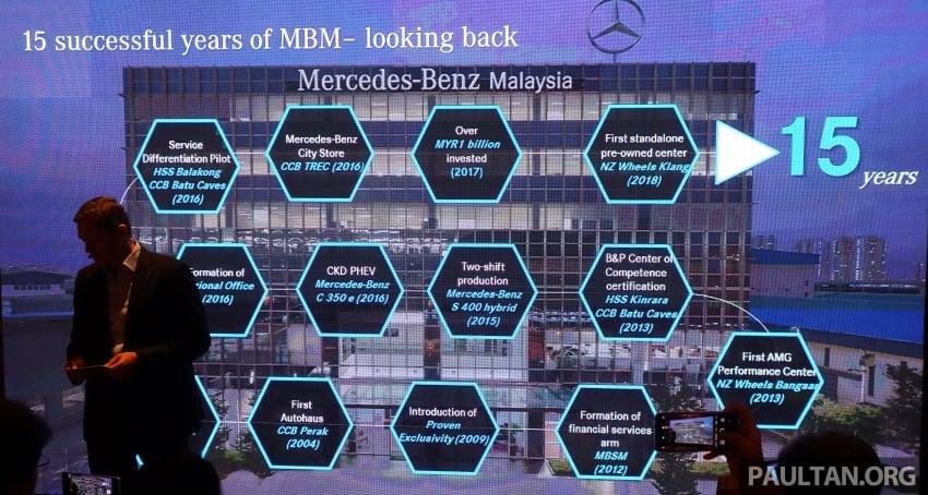 Mercedes-Benz Malaysia catat rekod jualan Q1 terbaik setakat ini – 3,335 unit terjual, peningkatan 13.2% Image #805731