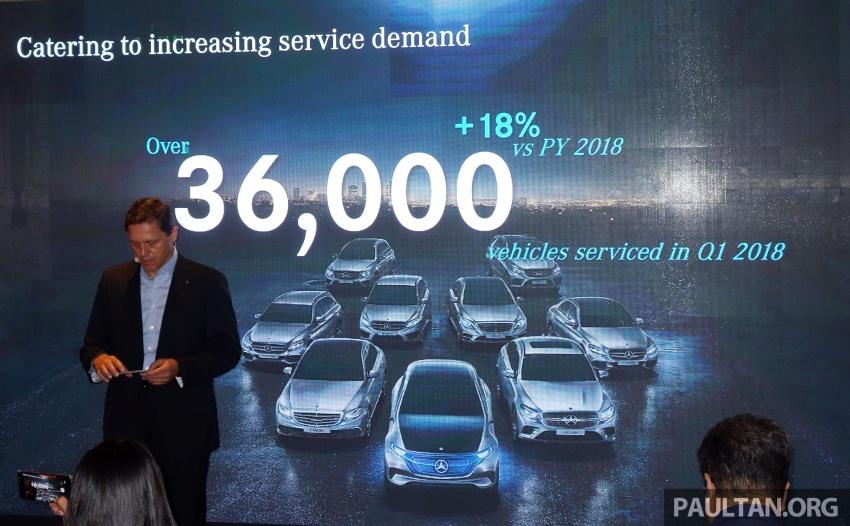 Mercedes-Benz Malaysia catat rekod jualan Q1 terbaik setakat ini – 3,335 unit terjual, peningkatan 13.2% Image #805736