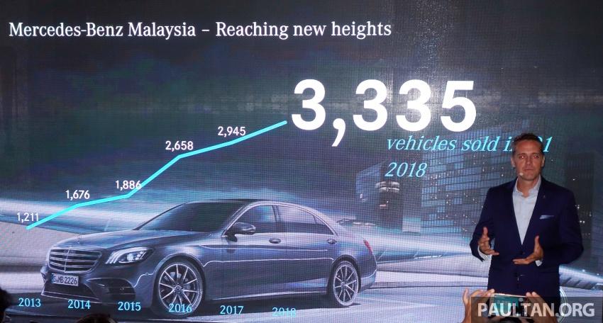 Mercedes-Benz Malaysia catat rekod jualan Q1 terbaik setakat ini – 3,335 unit terjual, peningkatan 13.2% Image #805739