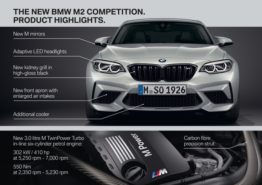 BMW M2 Competition debuts – 410 hp biturbo engine Image #807959