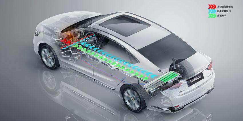 Geely Borui GE – MHEV, PHEV powertrains, display key, AEB, dual-screen dash; next Proton Perdana? Image #822222