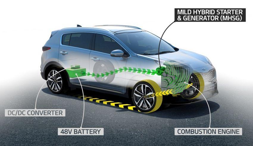 Kia Sportage to debut EcoDynamics+ 48V diesel mild-hybrid powertrain later this year, Ceed next in 2019 Image #817687
