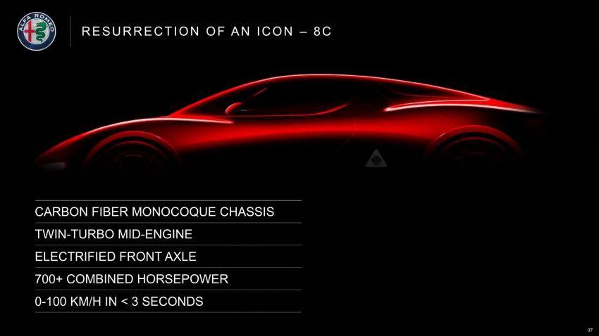 Alfa Romeo to introduce new GTV, 8C, two more SUVs Image #823740