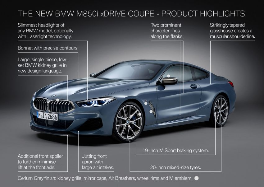 BMW 8 Series – new flagship sports coupe unveiled Image #827464