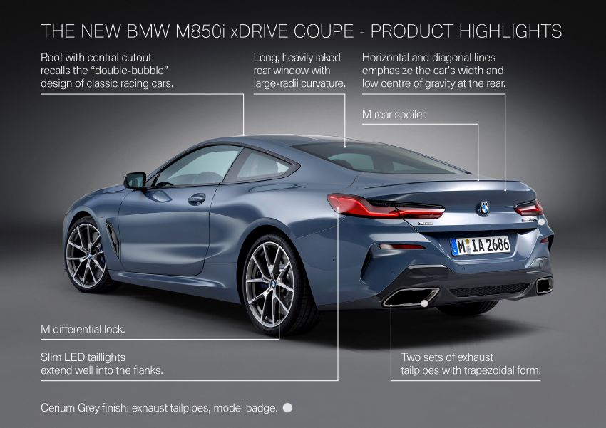 BMW 8 Series – new flagship sports coupe unveiled Image #827466