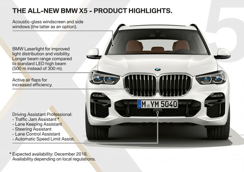 G05 BMW X5 – fourth-gen big SUV officially revealed Image #824177