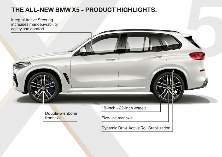 G05 BMW X5 – fourth-gen big SUV officially revealed Image #824178