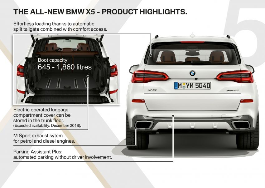 G05 BMW X5 – fourth-gen big SUV officially revealed Image #824179
