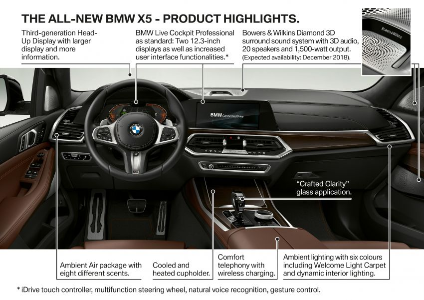 G05 BMW X5 – fourth-gen big SUV officially revealed Image #824180