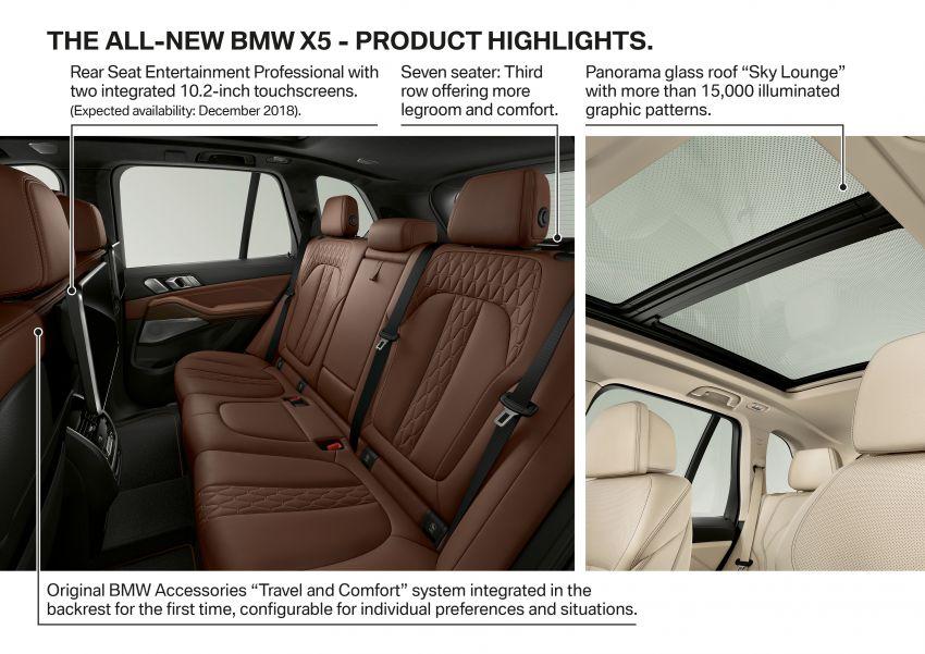 G05 BMW X5 – fourth-gen big SUV officially revealed Image #824181