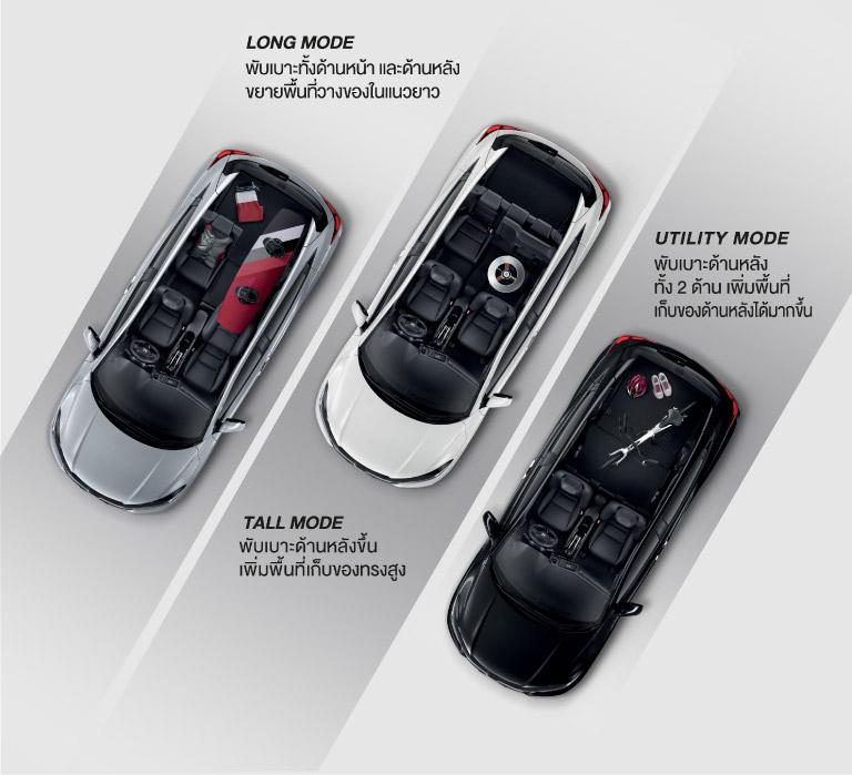 Honda HR-V facelift dilancar di Thailand – ada versi RS ...