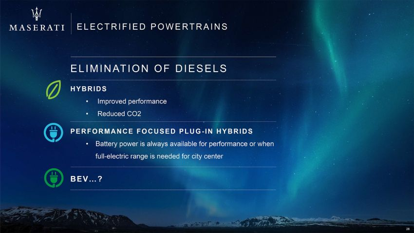 Maserati Alfieri – 300 km/h EV coupe targets Tesla; electrification expansion, SUV below Levante planned Image #824752