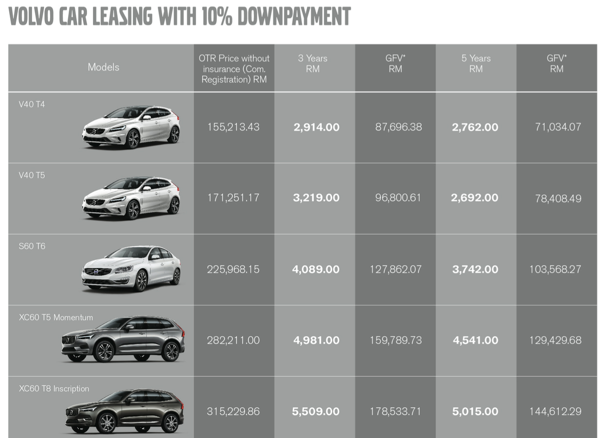 new sports pa finance deals htm lease for offers sale price and leasing volvo doylestown sedan cross country