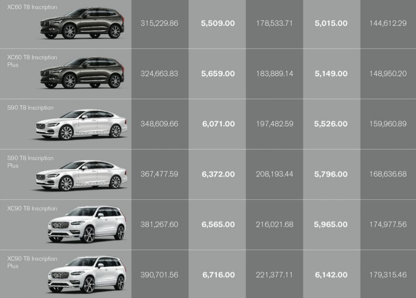 Volvo Car Leasing launched – from RM2,762 per month Image #825156