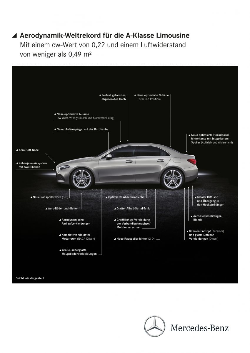 V177 Mercedes-Benz A-Class Sedan finally unveiled Image #842956
